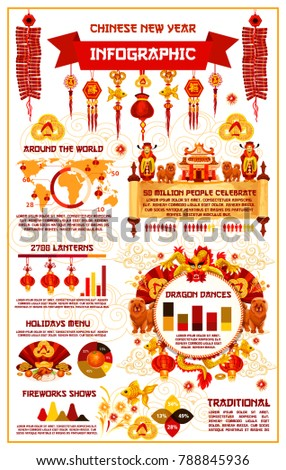 Chinese New Year Infographics Diagram Traditional Stock Vector 2018