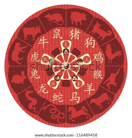 Chinese zodiac wheel with signs and the five elements symbols - stock vector