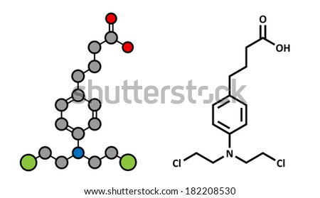 Chlorambucil leukemia drug molecule. Nitrogen mustard alkylating agent mainly used to treat chronic lymphocytic leukemia (CML). Atoms are represented as circles with conventional color coding. - stock vector