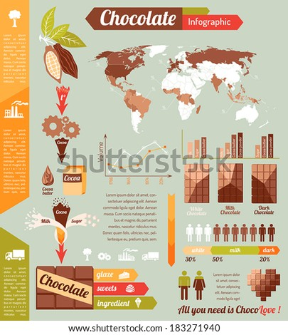 Chocolate infographic - stock vector