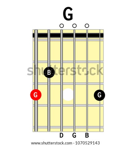 Chord Diagram Tab Tabulation Finger Chart Stock Vector 1070529143