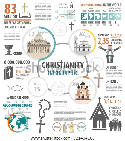 Christianity Infographic World Religion Graphic Template With Missioner Christian Islam Orthodox Hinduism