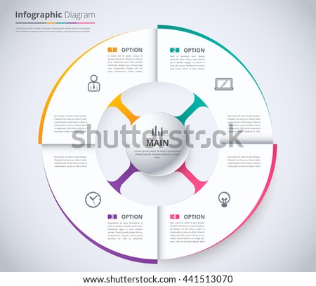Circle infographic design template wheel concept stock vector circle infographic design template wheel concept system diagram for presentation white information graphic ccuart Images