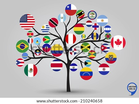 Circular flags of the American continents in tree design. Vector illustration. - stock vector
