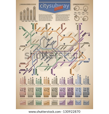 City Subway Stats.Info-graphic vector template designed with a dummy text. Some transparency objects