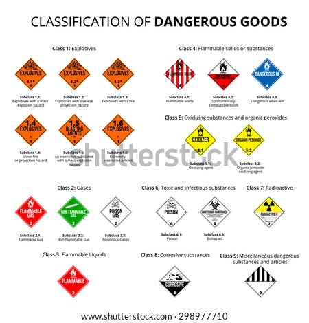 Classification of dangerous goods -  danger hazard cargo material symbols. Vector EPS8 set - stock vector