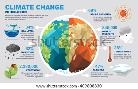 Climate change infographics - stock vector