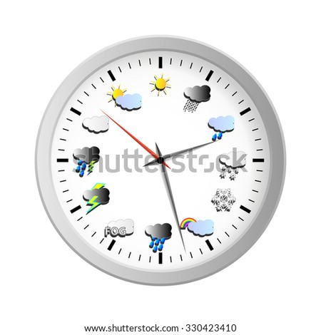 Clock face with weather icons instead of hours - stock vector