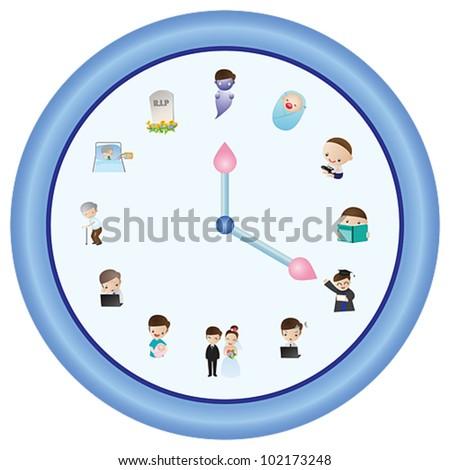 Clock of Life (sweet version) - stock vector
