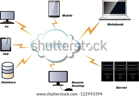 cloud computing background with media icons - stock vector