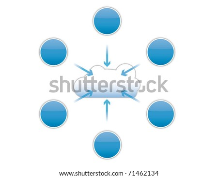 Cloud computing, business process diagram - stock vector