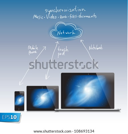 """Cloud computing concept. Client computers communicating with resources located in the """"cloud"""", vector Eps10 image. - stock vector"""