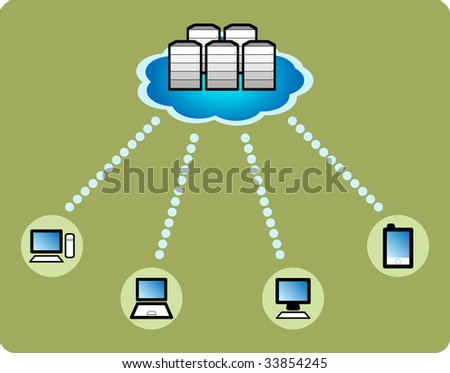 Cloud computing concept. Client computers communicating with resources located in the clouds.