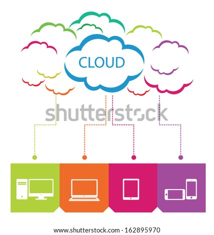Cloud computing concept. Vector illustration. - stock vector
