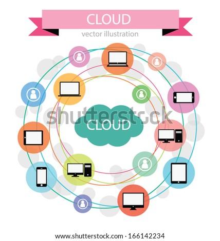 Cloud computing concept. Vector illustration. - stock vector