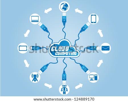 CLOUD COMPUTING USB - stock vector