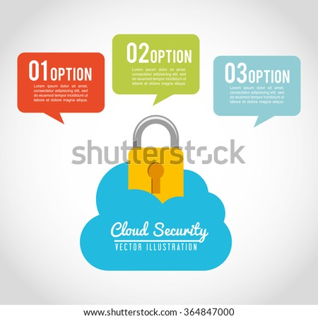 cloud security design