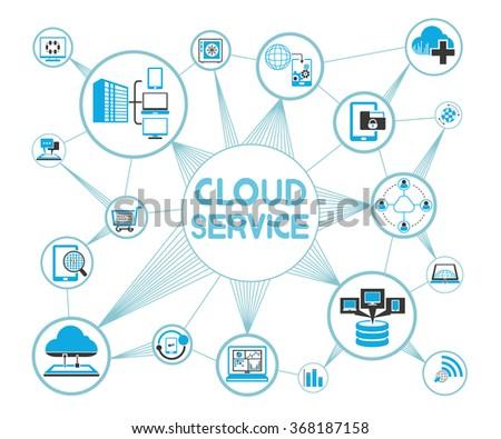 cloud service concept, cloud computing icons - stock vector