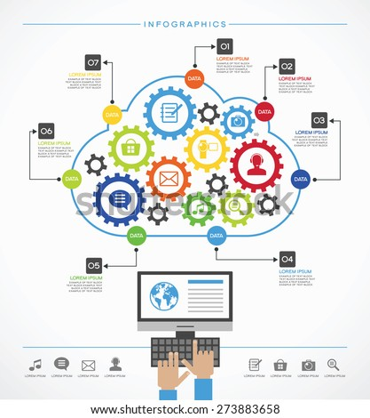 Cloud services concept. cloud computing infographic Template with interface icons, gears, cloud and text. cloud - stock vector