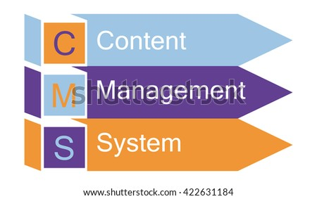 CMS concept. Content management system  by arrows. Vector illustration - stock vector