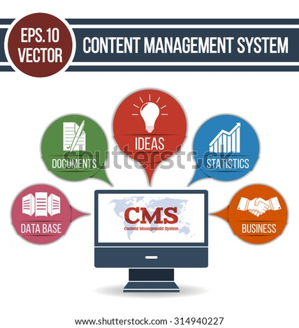 thesis web content management system