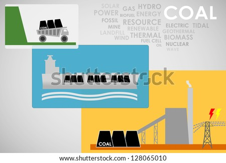 coal energy - stock vector