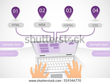 Coding and designing web page, person is typing on computer, isolated objects. Vector illustration.  - stock vector