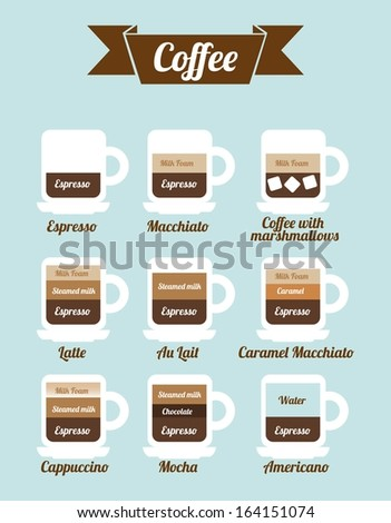 coffee icons over blue background vector illustration  - stock vector