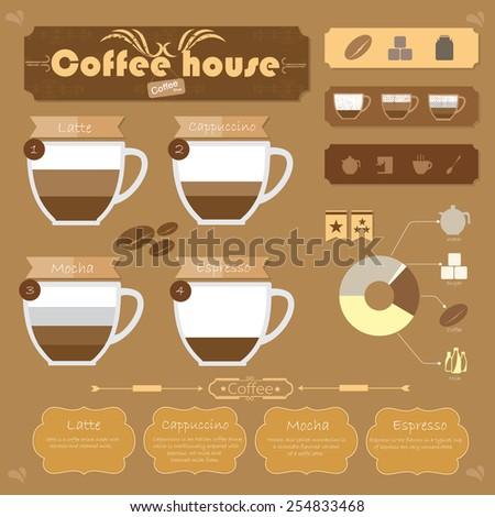Coffee infographics. - stock vector