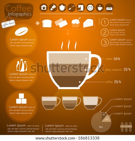 Coffee Infographics design. Vector illustration. - stock vector