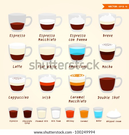 Coffee kinds - stock vector