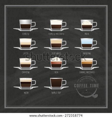 Coffee kinds - stock vector