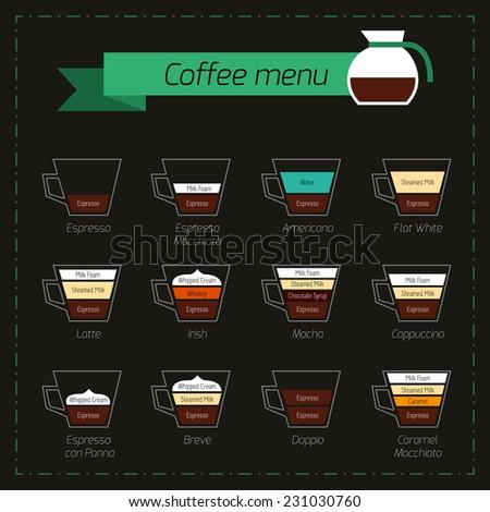Coffee menu decorative icons set with cappuccino latte espresso  macchiato isolated vector illustration - stock vector