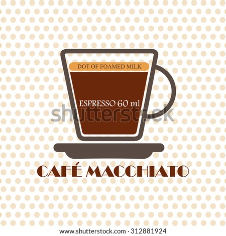 Coffee recipe Cafe Macchiato - stock vector