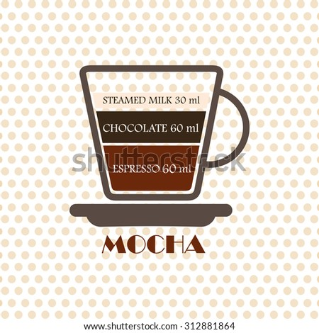 Coffee recipe Mocha - stock vector