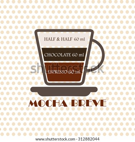Coffee recipe Mocha Breve - stock vector