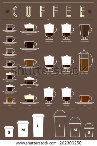 Coffee types - stock vector