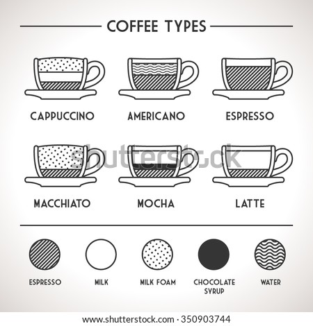 Coffee Types Outline Infographics. Vector coffee drinks guide with their preparations - stock vector
