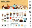 Coffee types vector flat illustrations. Many types of different coffee on the table. Energy, relax and break concept. Cups and glasses with tasty coffee, coffee machines and ingredients isolated - stock vector