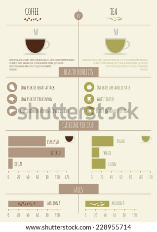 Coffee vs Tea Elements of infographics. Vector illustration - stock vector