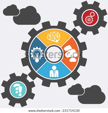Cogwheel powering a big idea with a gear system. Infographic template with icons brain cloud man lightbulb - stock vector
