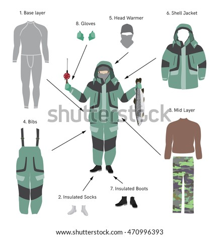 Cold weather activewear flat vector infographics stock for Winter fishing gear