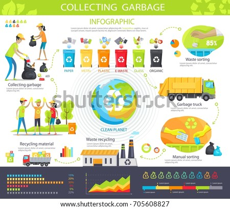 Collecting garbage infographic poster with steps as waste storing, transportation by truck, manual sorting, recycling paper or glass material vector