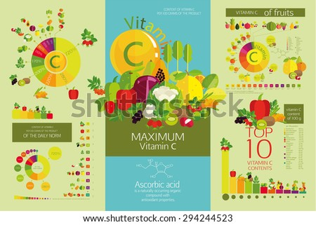 Collection of diagrams, tables and infographics on the content of vitamin C in vegetables, fruits and berries. Top 10 with the maximum content. Basics of healthy nutrition.