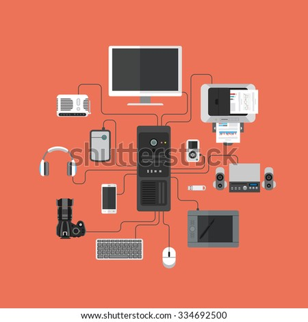 Collection of electronic device icons connected to the computer. - stock vector