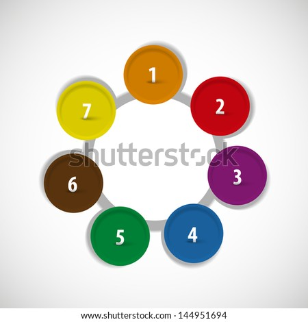 Color diagram / schema with numbers one through seven - stock vector
