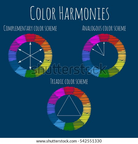 Theory Of Color Stock Images Royalty Free Images