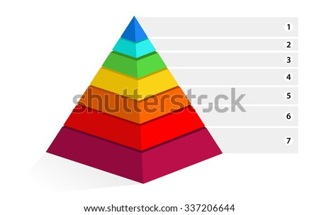 Color pyramid hierarchy of needs - stock vector
