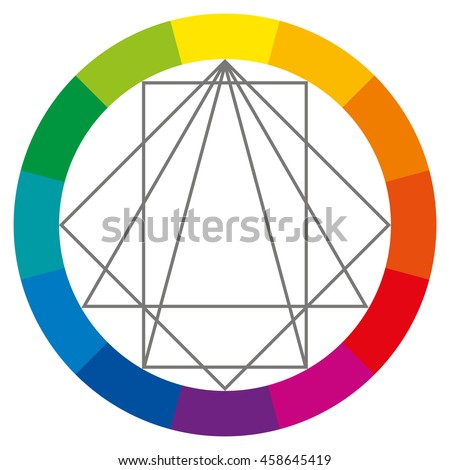 Color Wheel Showing Complementary Colors That Are Used In Art And Paintings Square Rectangle