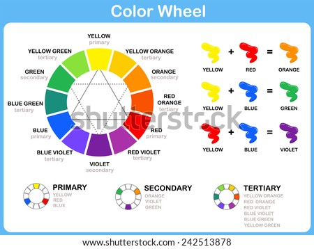 Color Wheel Worksheet - Red Blue Yellow color : for kids - stock vector